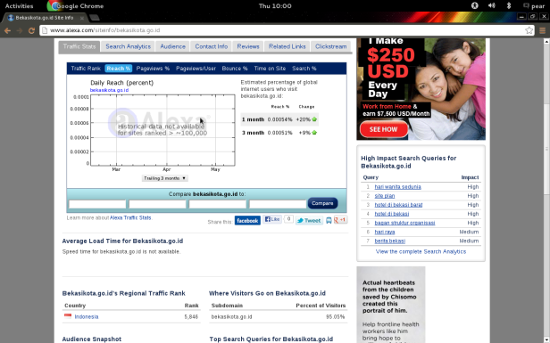 Screenshot from 2013-05-16 10:00:50
